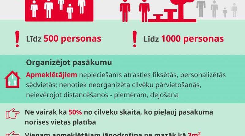 kultūras pasākumu organizēšana no 14.10.- 06.11.
